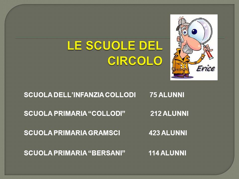 LE SCUOLE DEL CIRCOLO SCUOLA DELL'INFANZIA COLLODI 75 ALUNNI