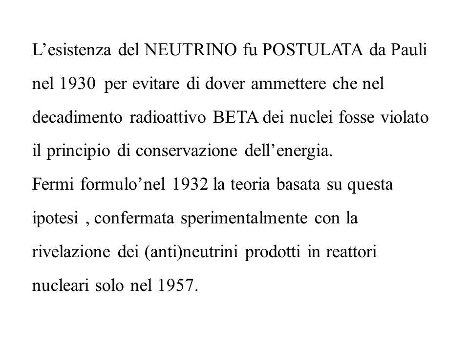 L'esistenza del NEUTRINO fu POSTULATA da Pauli
