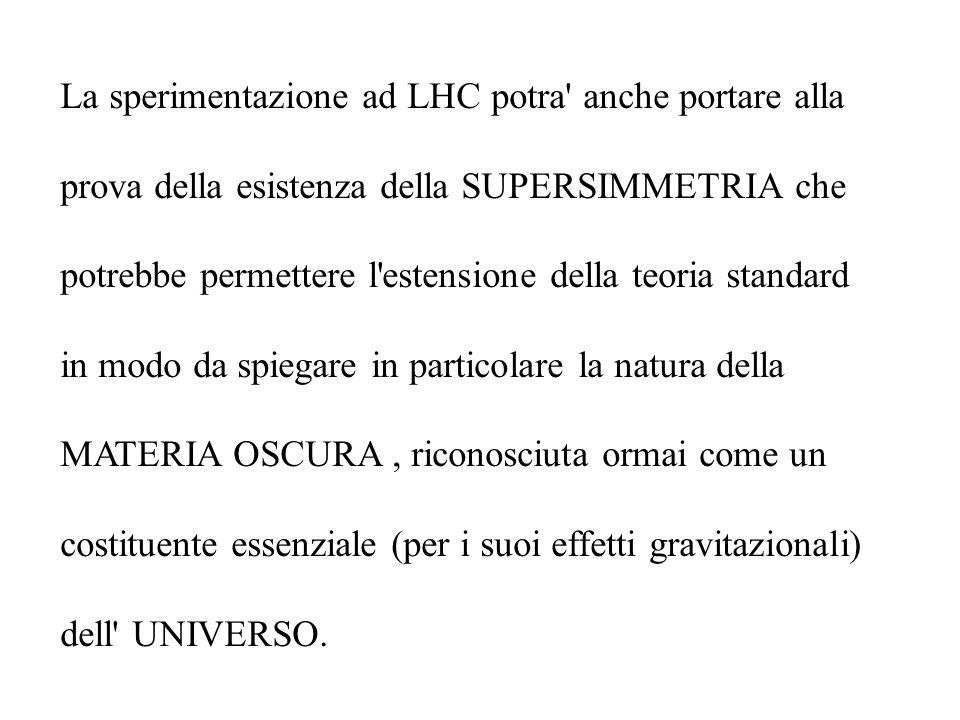 La sperimentazione ad LHC potra anche portare alla