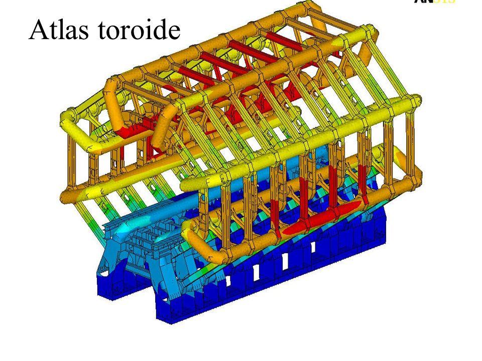Atlas toroide