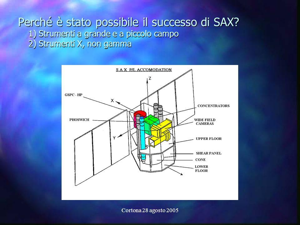 Perché è stato possibile il successo di SAX