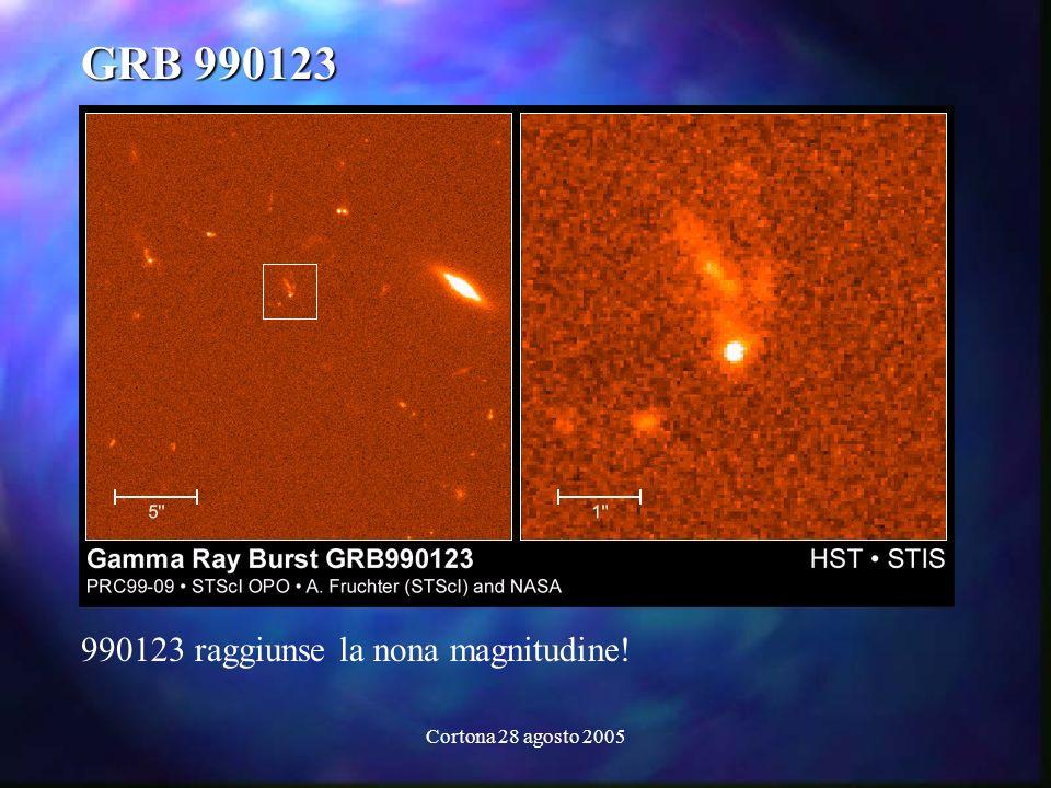 GRB 990123 990123 raggiunse la nona magnitudine!