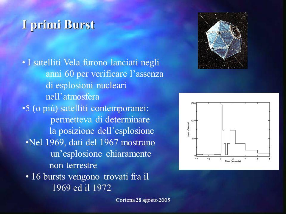 I primi Burst I satelliti Vela furono lanciati negli