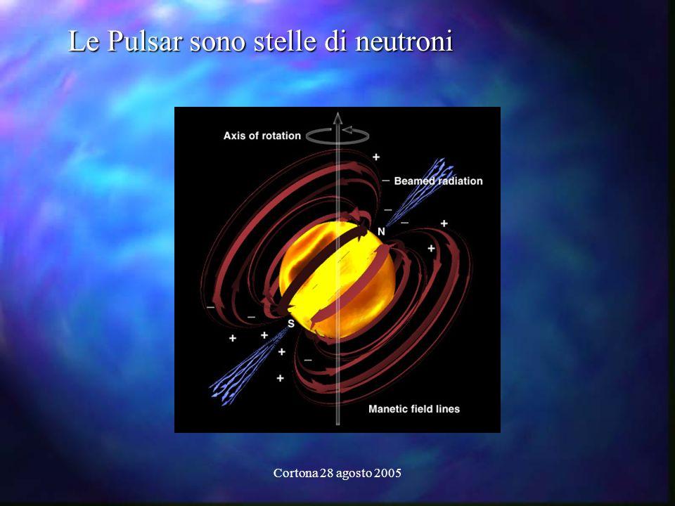 Le Pulsar sono stelle di neutroni