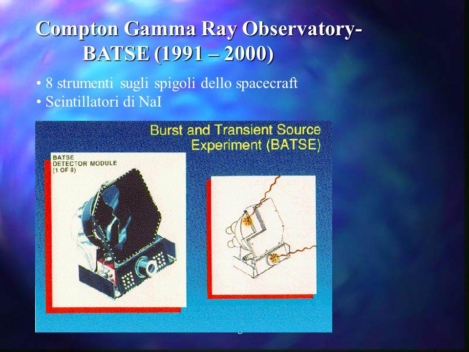 Compton Gamma Ray Observatory- BATSE (1991 – 2000)