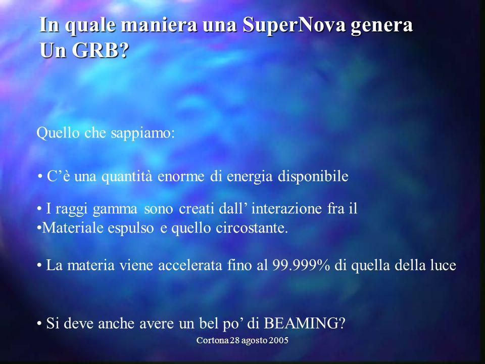 In quale maniera una SuperNova genera Un GRB