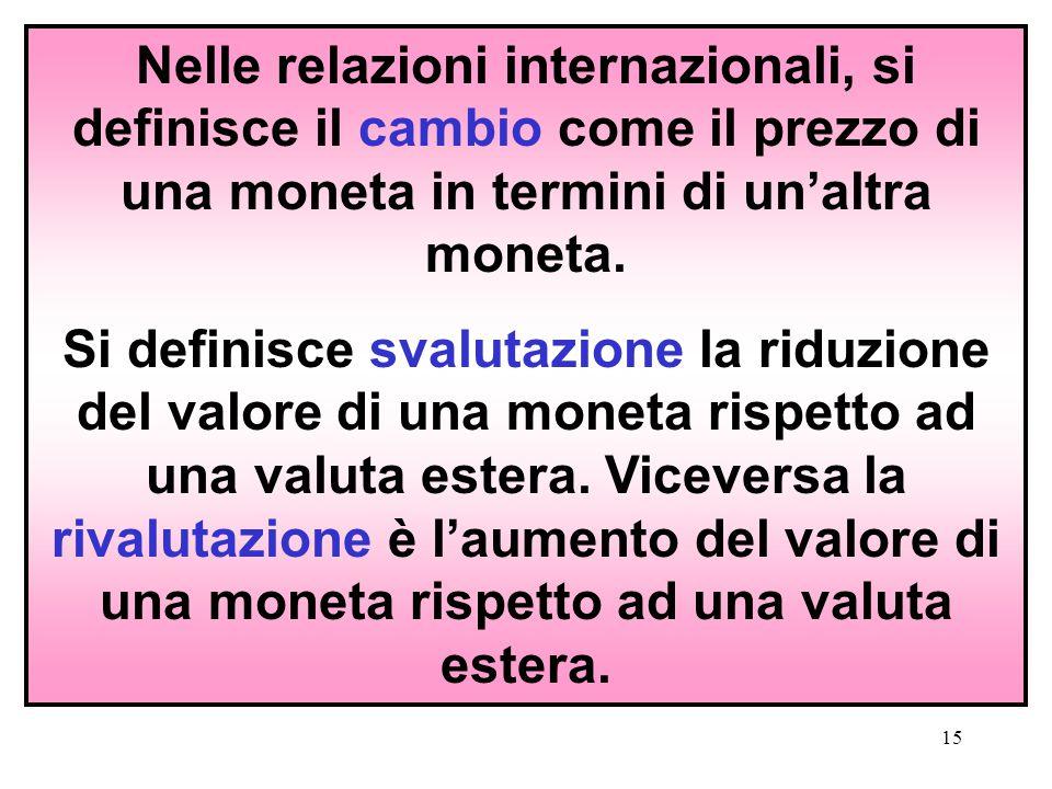 Nelle relazioni internazionali, si definisce il cambio come il prezzo di una moneta in termini di un'altra moneta.