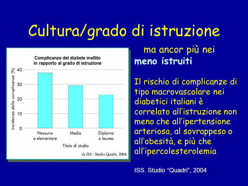 Cultura/grado di istruzione