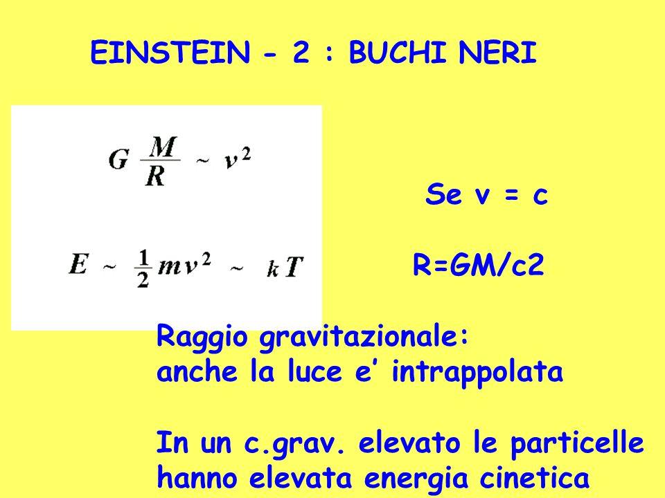 EINSTEIN - 2 : BUCHI NERI Se v = c. R=GM/c2. Raggio gravitazionale: anche la luce e' intrappolata.