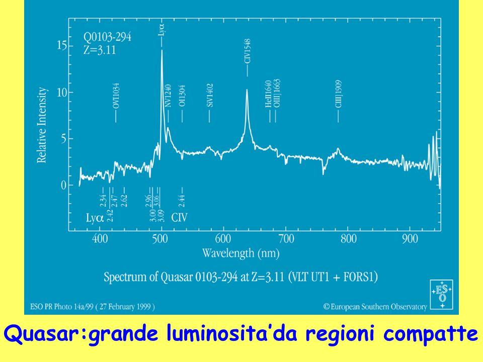 Quasar:grande luminosita'da regioni compatte