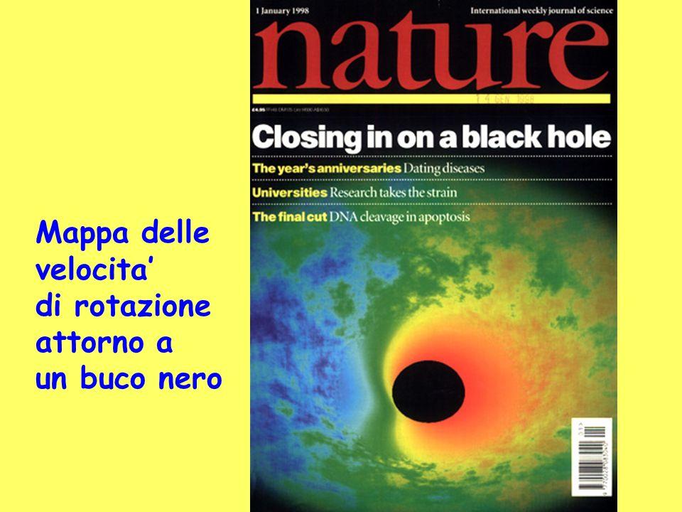 Mappa delle velocita' di rotazione attorno a un buco nero