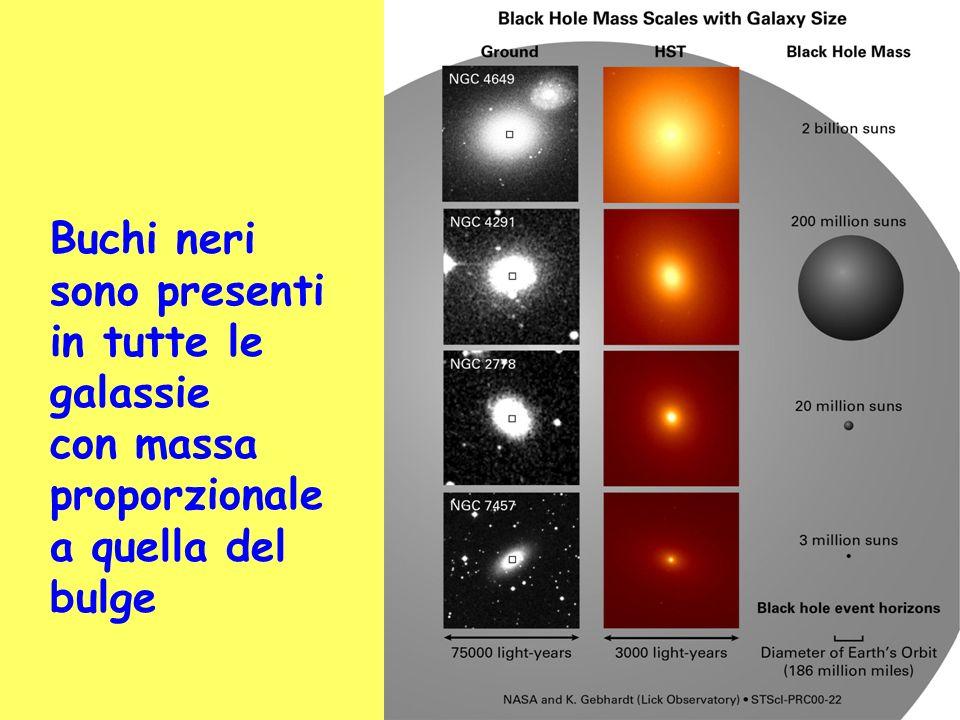 Buchi neri sono presenti in tutte le galassie con massa proporzionale a quella del bulge