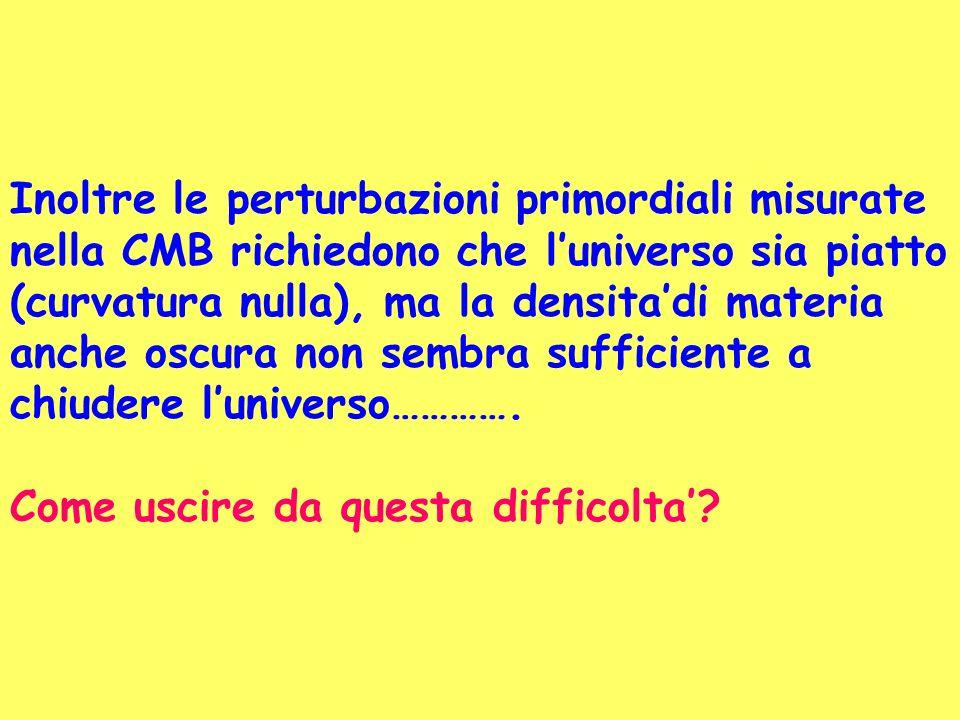 Inoltre le perturbazioni primordiali misurate nella CMB richiedono che l'universo sia piatto