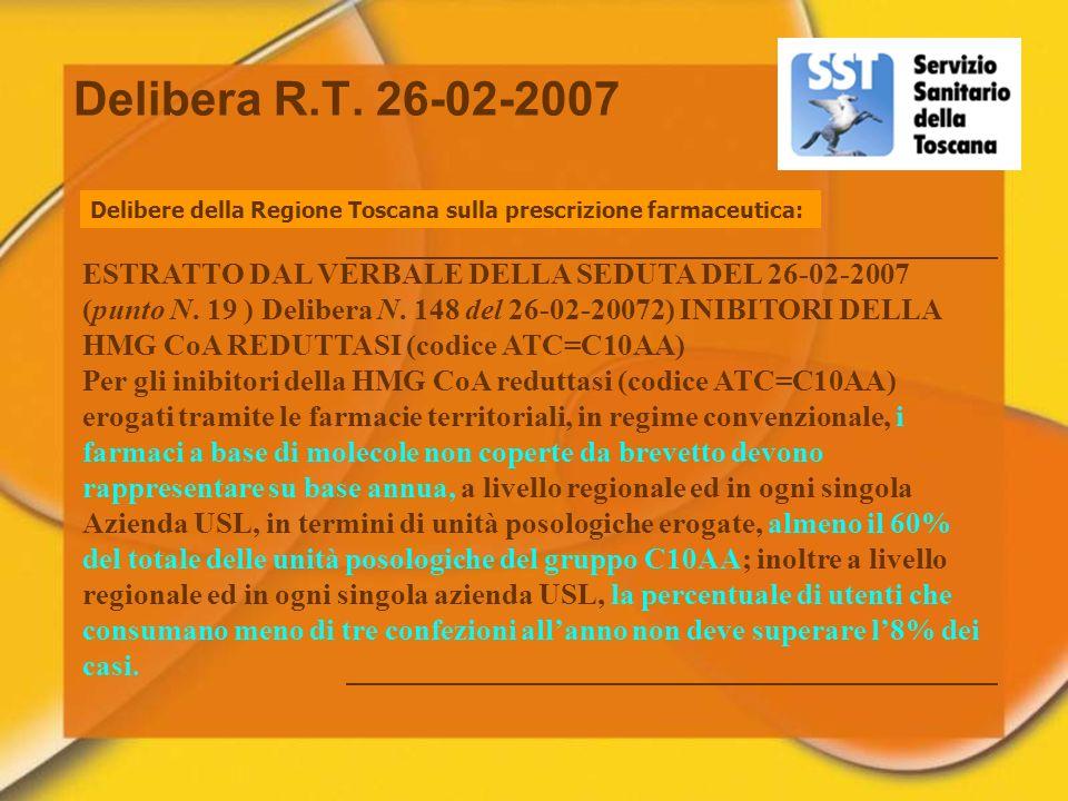 27/03/2017Delibera R.T. 26-02-2007. Delibere della Regione Toscana sulla prescrizione farmaceutica: