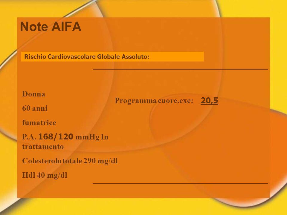 Note AIFA Donna 60 anni fumatrice P.A. 168/120 mmHg In trattamento