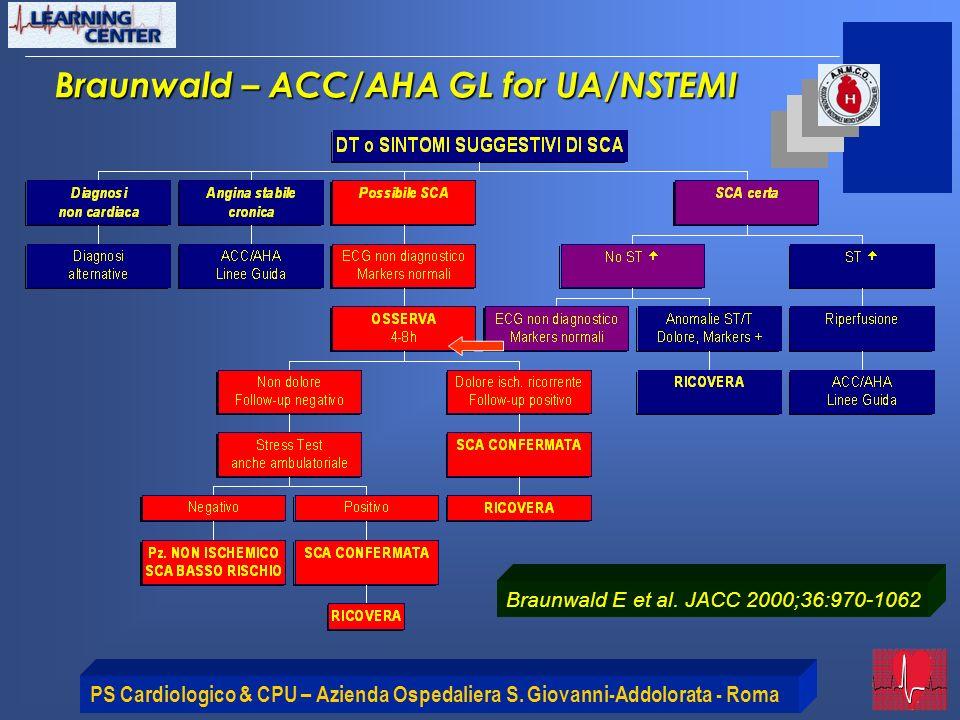 Braunwald – ACC/AHA GL for UA/NSTEMI