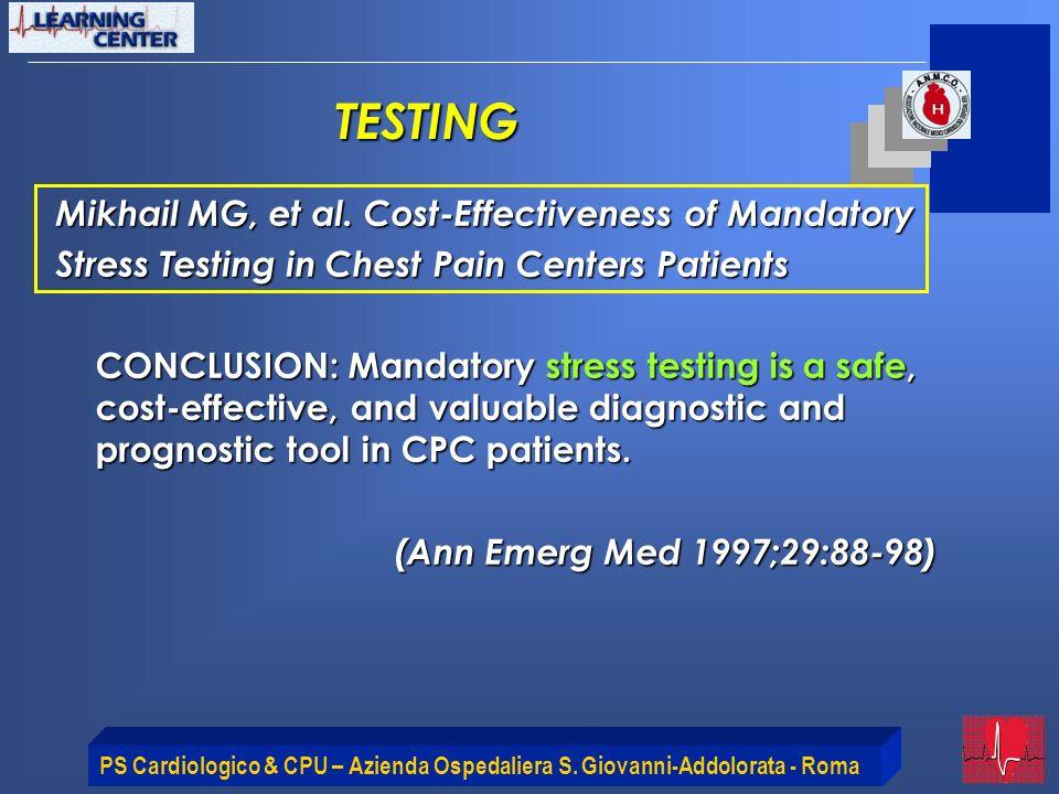 TESTING Mikhail MG, et al. Cost-Effectiveness of Mandatory
