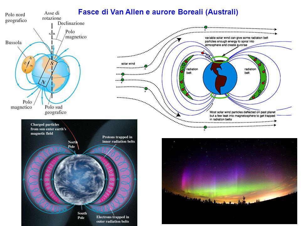 Fasce di Van Allen e aurore Boreali (Australi)