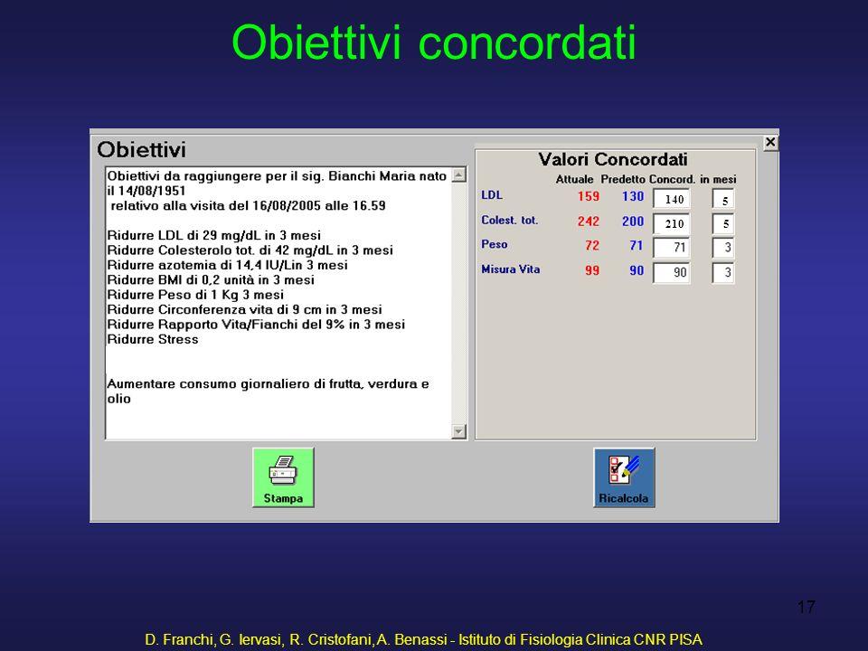 Obiettivi concordati 140. 210. 5. D. Franchi, G.