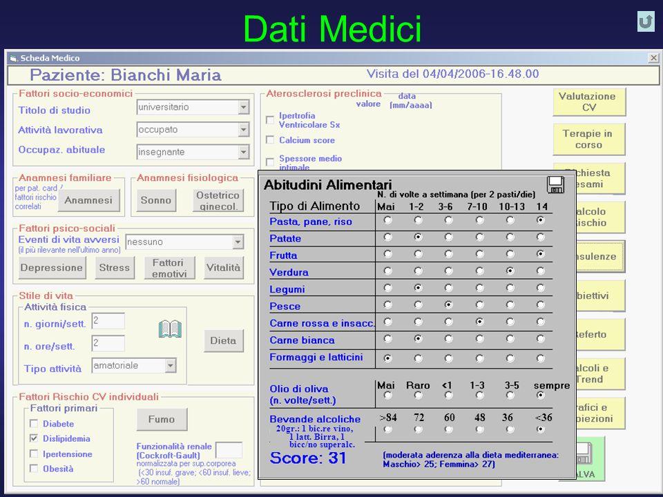 Dati Medici >84 72 60 48 36 <36. 20gr.: 1 bic.re vino, 1 latt. Birra, 1 bicc/no superalc.