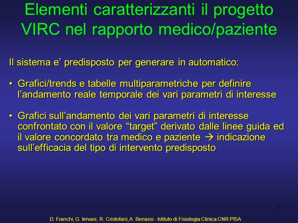 Elementi caratterizzanti il progetto VIRC nel rapporto medico/paziente