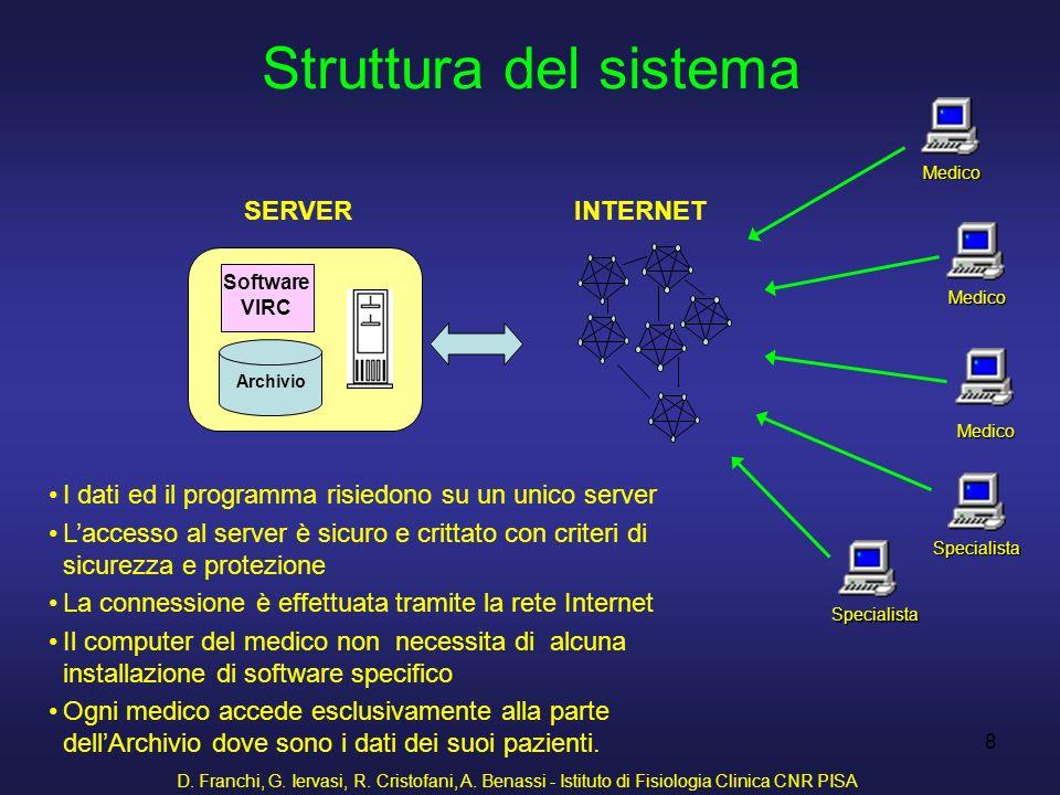 Struttura del sistema SERVER INTERNET