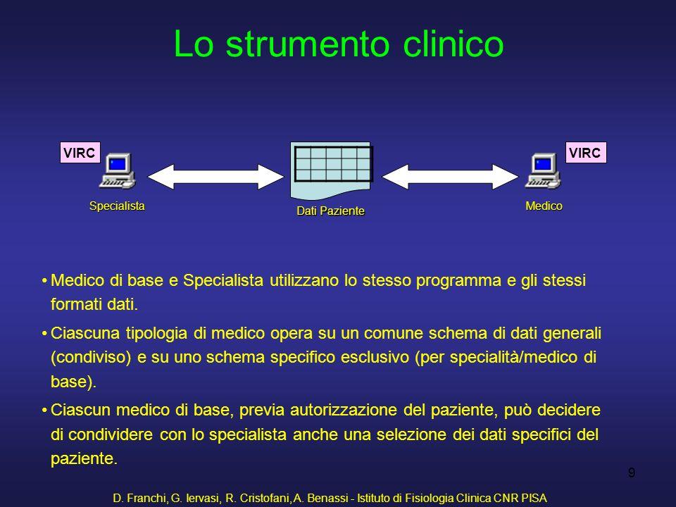 Lo strumento clinicoVIRC. VIRC. Specialista. Medico. Dati Paziente.