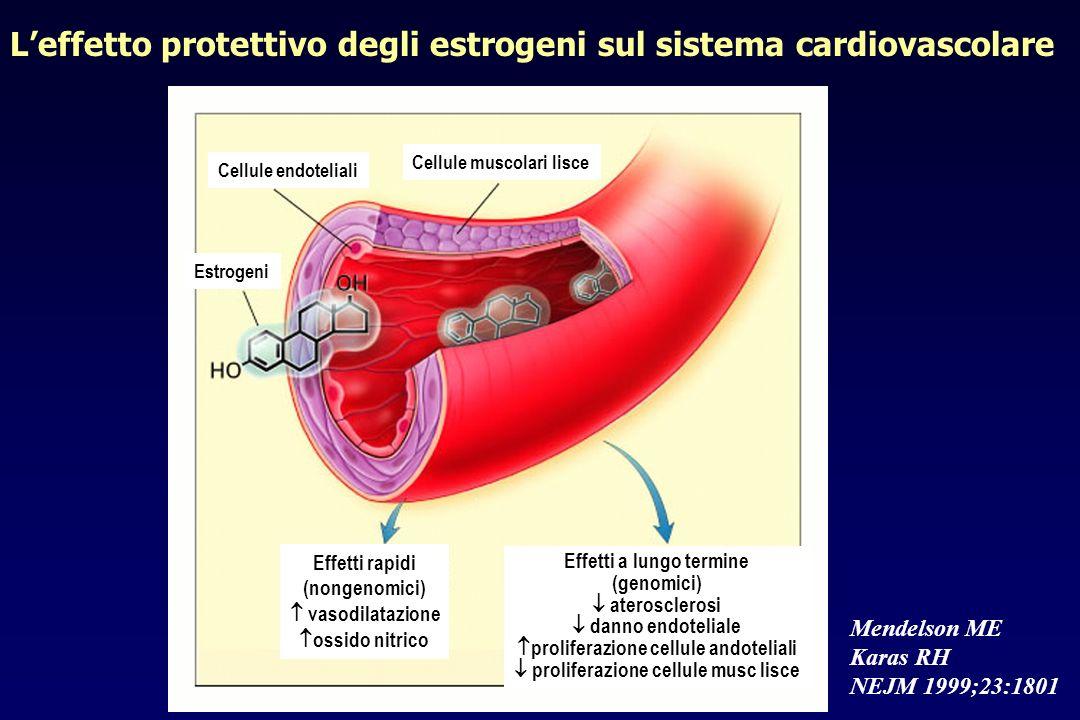 L'effetto protettivo degli estrogeni sul sistema cardiovascolare