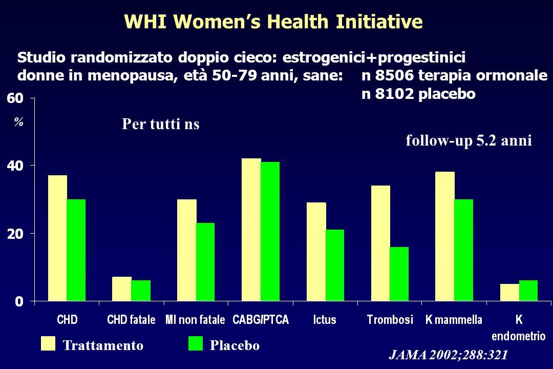 WHI Women's Health Initiative