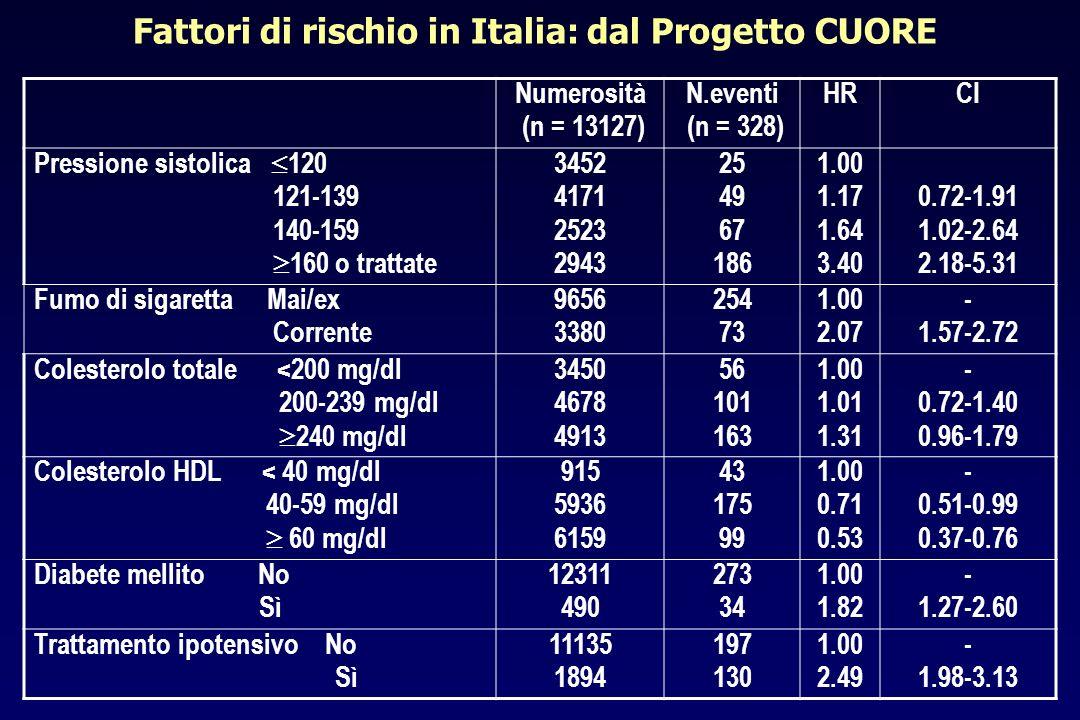 Fattori di rischio in Italia: dal Progetto CUORE