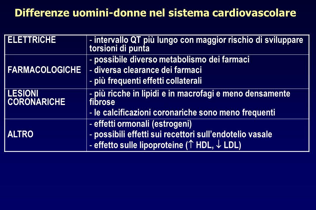 Differenze uomini-donne nel sistema cardiovascolare