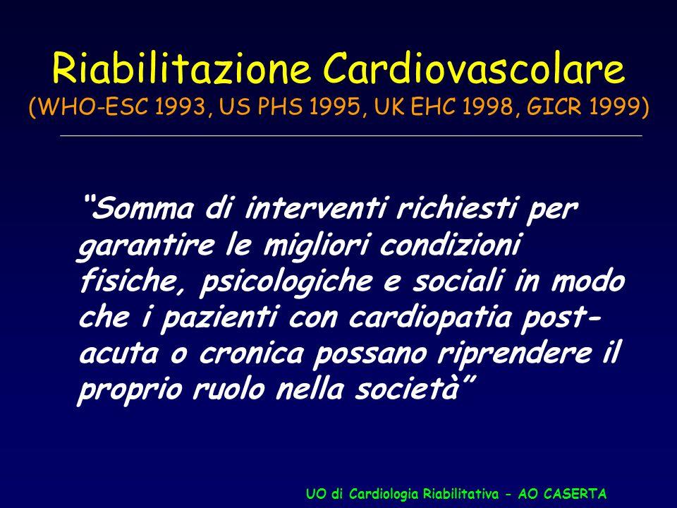 Riabilitazione Cardiovascolare (WHO-ESC 1993, US PHS 1995, UK EHC 1998, GICR 1999)