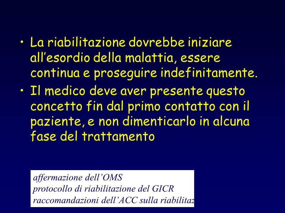La riabilitazione dovrebbe iniziare all'esordio della malattia, essere continua e proseguire indefinitamente.