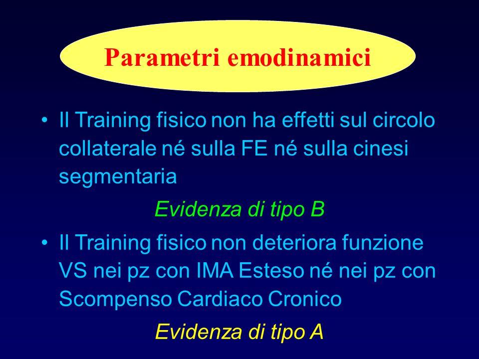 Parametri emodinamici