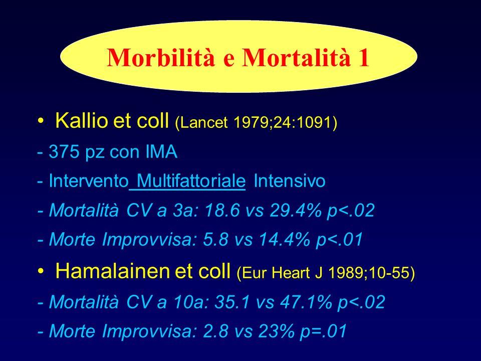 Morbilità e Mortalità 1 Kallio et coll (Lancet 1979;24:1091)