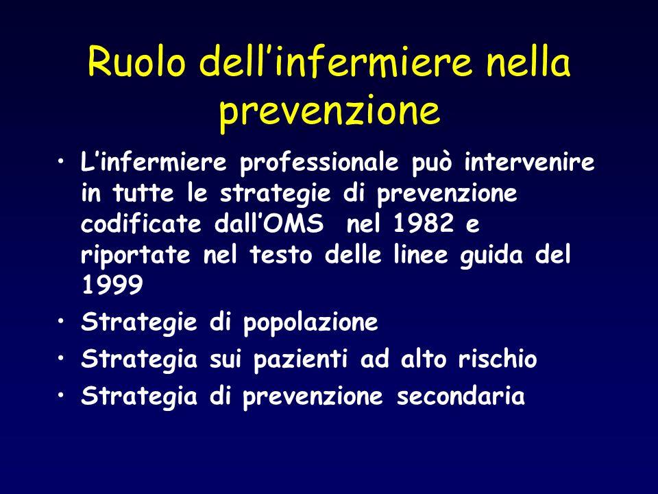 Ruolo dell'infermiere nella prevenzione
