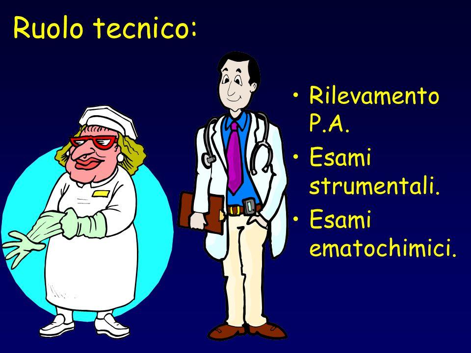 Ruolo tecnico: Rilevamento P.A. Esami strumentali. Esami ematochimici.