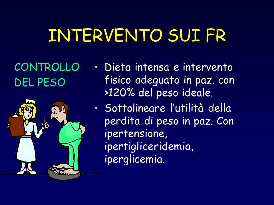 INTERVENTO SUI FR CONTROLLO DEL PESO