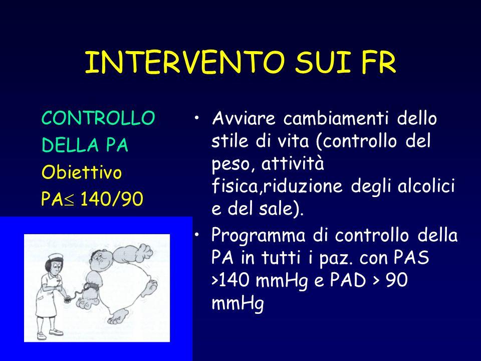 INTERVENTO SUI FR CONTROLLO DELLA PA Obiettivo PA 140/90