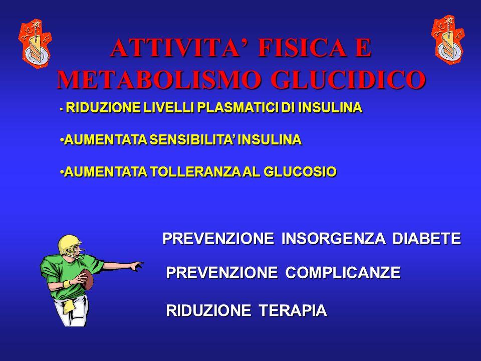 ATTIVITA' FISICA E METABOLISMO GLUCIDICO