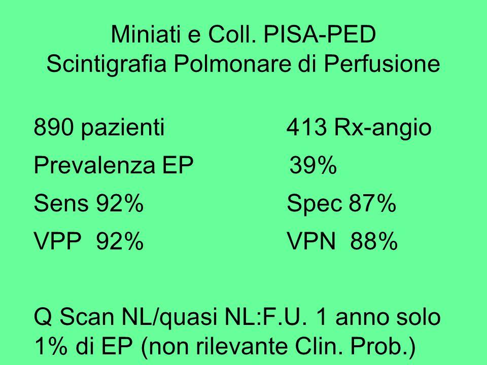 Miniati e Coll. PISA-PED Scintigrafia Polmonare di Perfusione