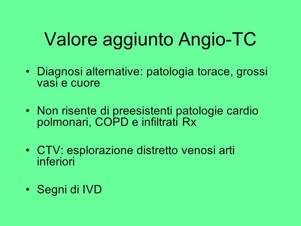Valore aggiunto Angio-TC