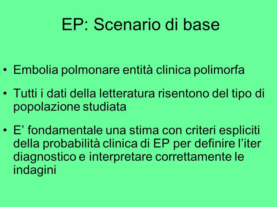 EP: Scenario di base Embolia polmonare entità clinica polimorfa