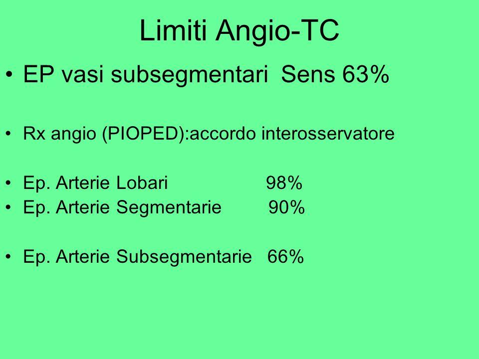 Limiti Angio-TC EP vasi subsegmentari Sens 63%