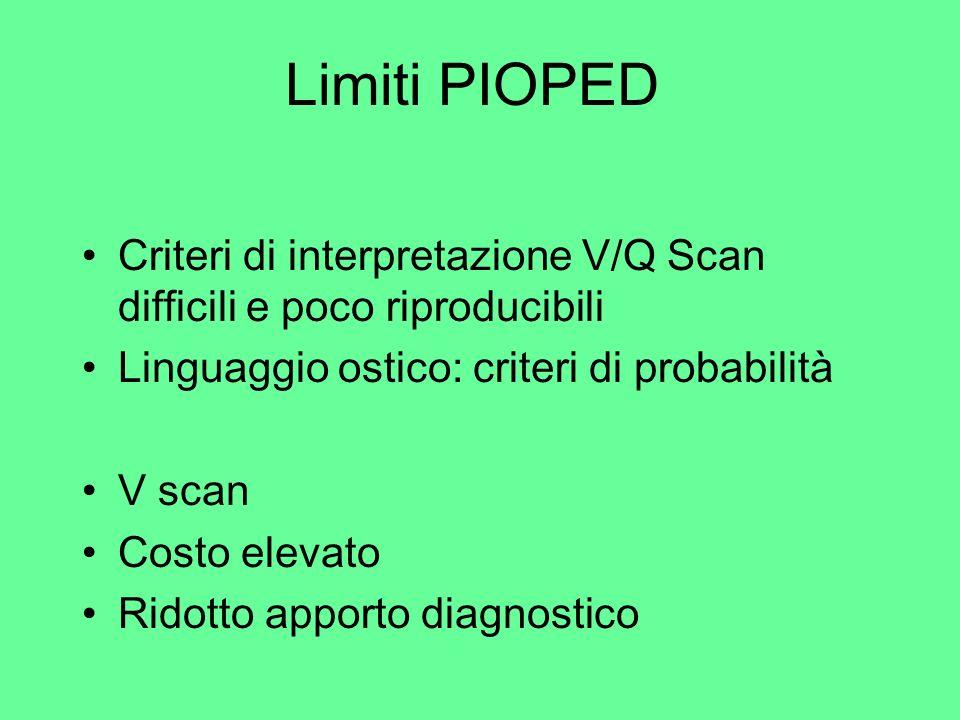 Limiti PIOPED Criteri di interpretazione V/Q Scan difficili e poco riproducibili. Linguaggio ostico: criteri di probabilità.