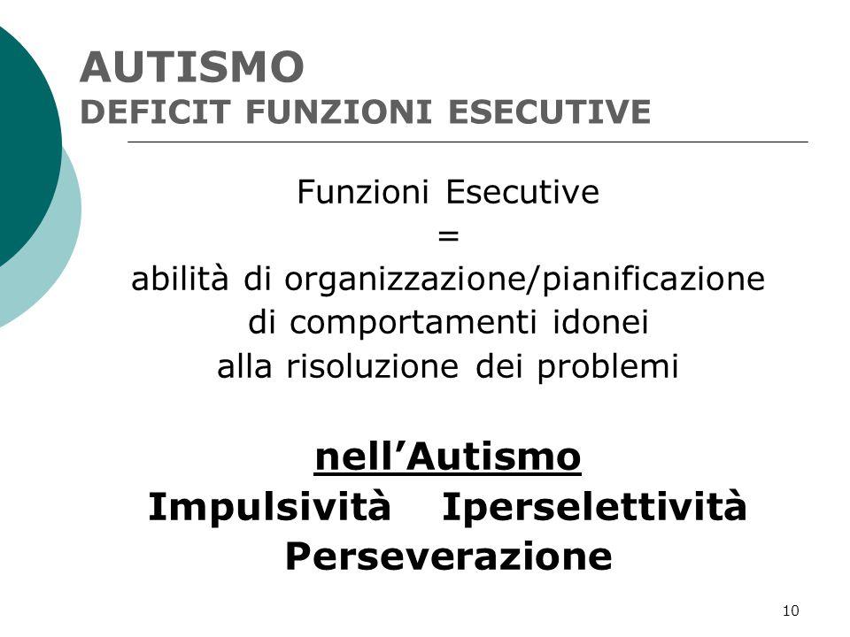 AUTISMO DEFICIT FUNZIONI ESECUTIVE