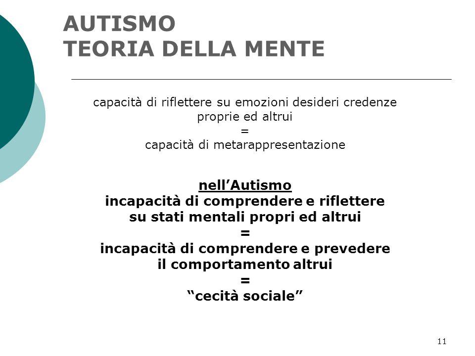 AUTISMO TEORIA DELLA MENTE