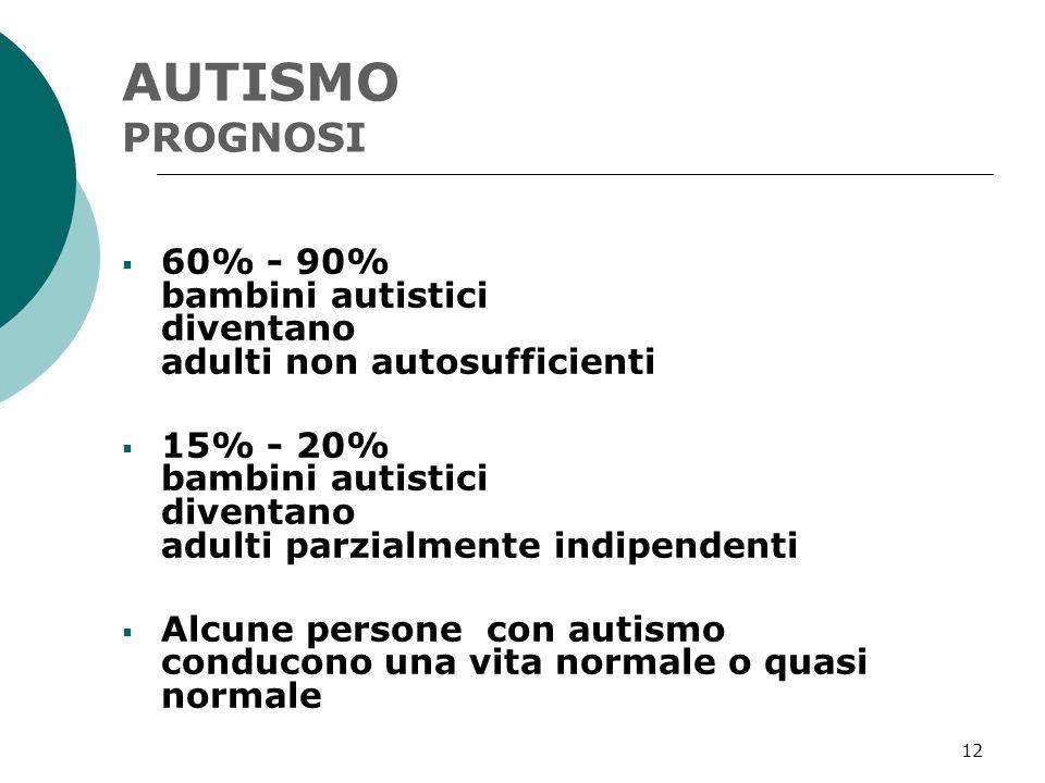 AUTISMO PROGNOSI 60% - 90% bambini autistici diventano adulti non autosufficienti.