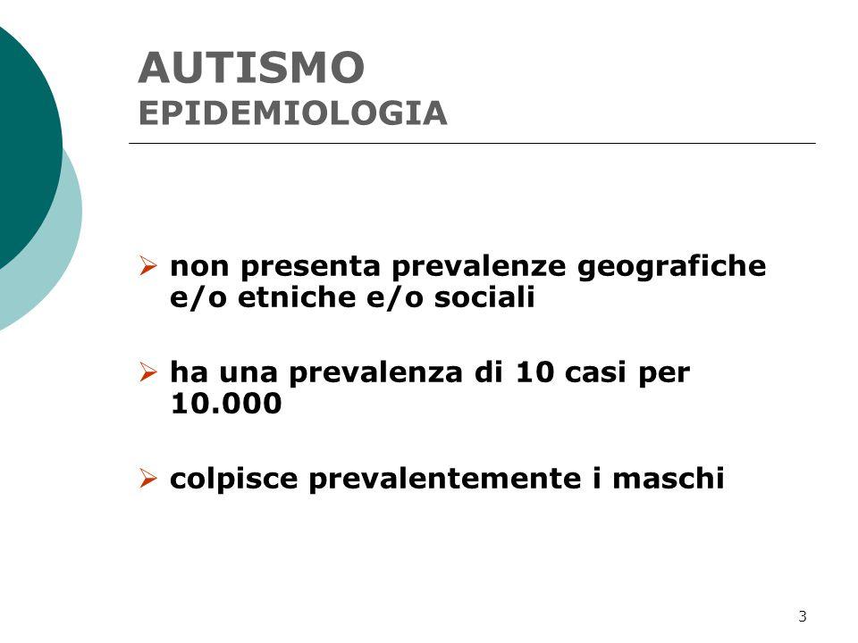AUTISMO EPIDEMIOLOGIA