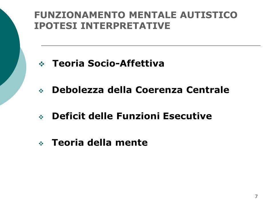 FUNZIONAMENTO MENTALE AUTISTICO IPOTESI INTERPRETATIVE